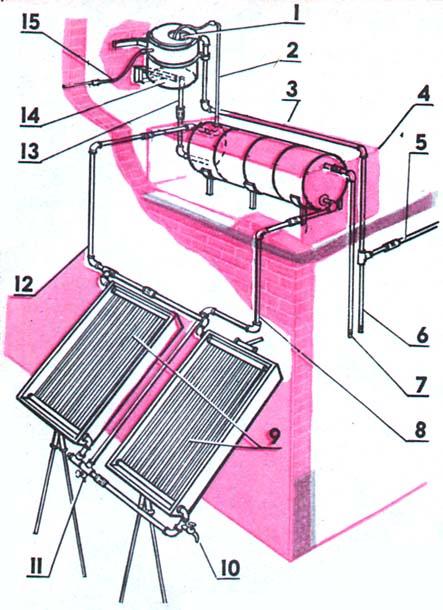 Как сделать солнечное отопление своими руками